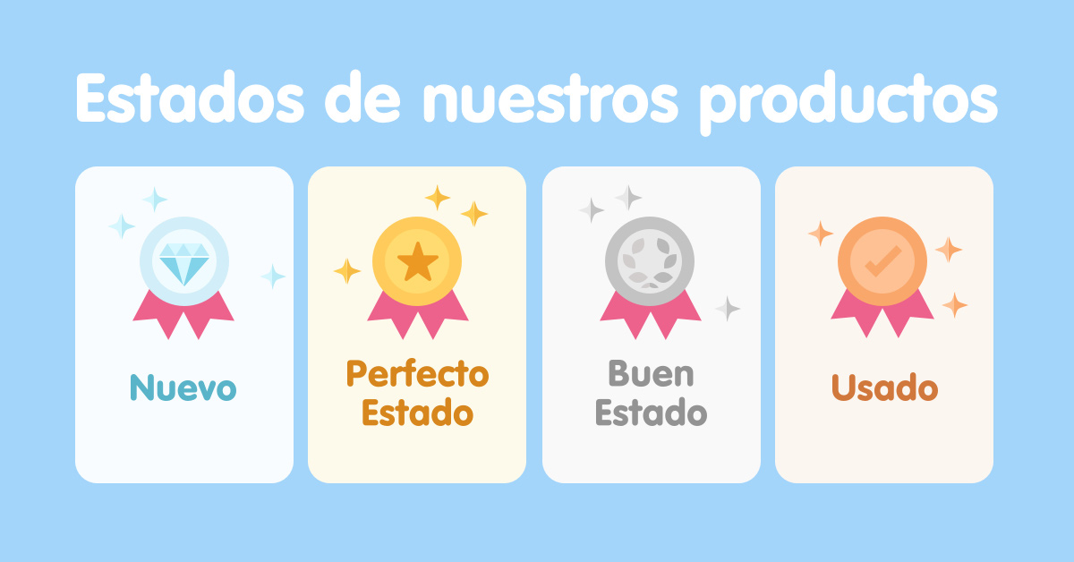 Estado productos